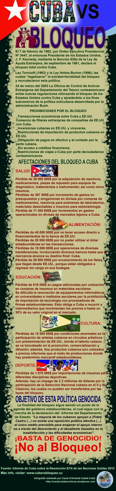 INFOGRAFÍA DEL BLOQUEOvsCUBA_CASAL AMISTAT CATALÁ CUBÁ 1